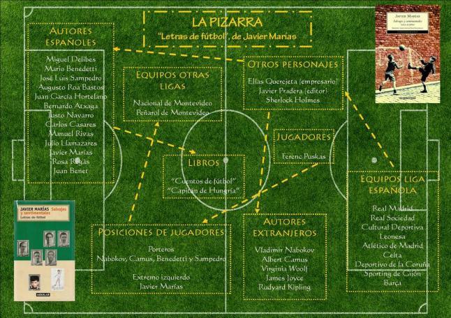 Pizarra Letras de Fútbol - copia